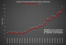 Photo of Preocupante aumento de casos de coronavirus en Río Colorado